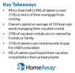 Vacation Rentals Provide Valuable Income Source for Owners this Summer, HomeAway Survey Shows