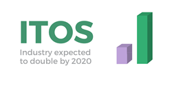 ITOS Industry Anticipated to Double in Value by 2020