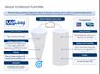MetLoop Weather Technology