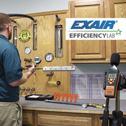 EXAIR's Efficiency Lab