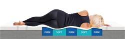 Perfect Pressure mattress