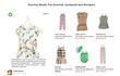 kids fashion, online shopping, Chicago, fashion, kids, Clothing, Stylist, Trending, Influencers, Fashion Editor