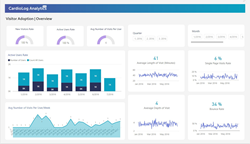 CardioLog Analytics SaaS