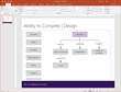 Lucidchart integration in Microsoft PowerPoint