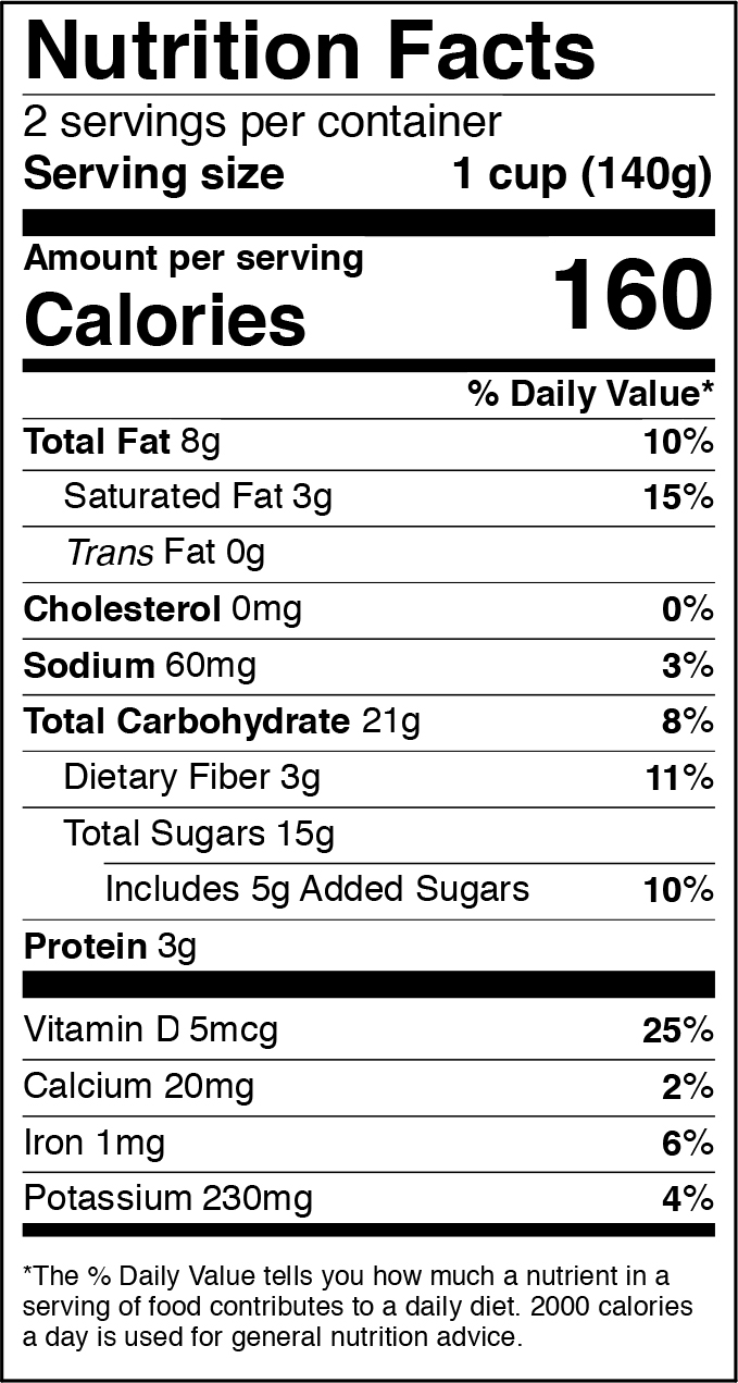 Create Your Own Nutrition Fact Labels