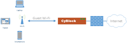 Manage Guest Wi-Fi Networks