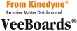 VeeBoards Kinedyne, VeeBoards and Kinedyne, VeeBoard Corner Protectors