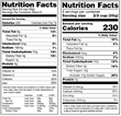 StandUpPouches.net Announces Program to Assist Brands with Updating Packaging to Reflect Nutrition Facts Label Changes