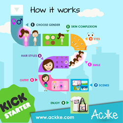 MyAckke App - How it works 01