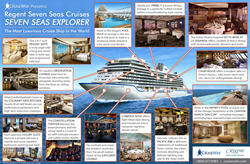 Infographic for Regent Seven Seas Cruises' Seven Seas Explorer