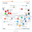 The Best CRM Software According to G2 Crowd Summer 2016 Rankings, Based on User Reviews