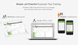 Employee Time Tracking to connect employees in the office, mobile employees and remote employees