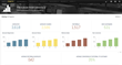 Amplifinity Base Next Generation Dashboard