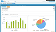 DrivenBI Gives Salesforce Users Integrated Analysis with Any Outside Data Source