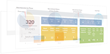 Real-Time Analysis and Charting for ClinicalTrials.gov