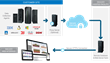 Galileo Performance Explorer Adds Cisco SAN Performance Agent to Cloud Infrastructure Performance Suite