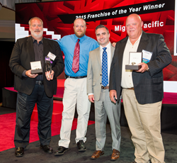 2015 Mighty Franchise of the Year, Mighty Pacific