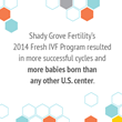 Shady Grove Fertility's IVF Program Earns Top Spot as Largest U.S. Fertility Center with More Babies Born than Any Other U.S. Center