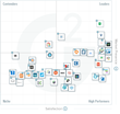 The Best Project Management Software According to G2 Crowd Summer 2016 Rankings, Based on User Reviews