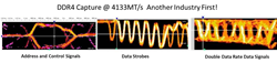 DDR4 Captured Signals