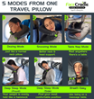 FaceCradle Travel Pillow Now Most-Funded Pillow Ever on Kickstarter Crowdfunding Site with Thousands of Backers Wanting Sleep
