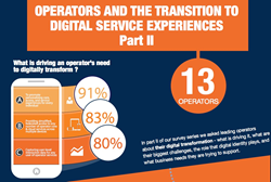 Telecom Digital Transformation Survey part 2