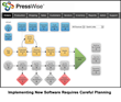 PressWise by SmartSoft Outlines the 6 Steps to Implementing a Print MIS Software System
