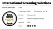 International Screening Solutions Listed on Inc. 5000