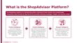 ShopAdvisor Launches Enhanced End-to-End Proximity Marketing Platform