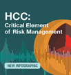 New Infographic: Ensure Accurate Reimbursement and Risk Capture with HCC Coding Best Practice Checkup