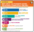 Nearly 4,000 Students Choosing Georgia Connections Academy for High-Quality Online Education in the 2016-17 School Year