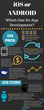 Mobile App Marketing Company Releases Insightful App Development Infographic