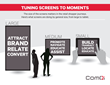 Size Matters in Digital Signage – A New White Paper by ComQi