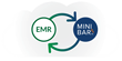 MinibarRx Integrates With EMR to Improve Vaccine Efficacy