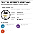 Capital Advance Solutions Ranks #155 On Inc. 5000 List Of Fastest Growing Privately Owned Companies In America And #4 In New Jersey