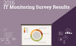 IT Monitoring Survey Results