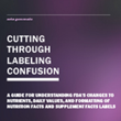 ESHA Publishes FDA Nutrition Facts Label Changes eBook