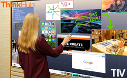 ThinkHub Collaboration Software