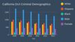 Monder Law Group Analyzes California Criminal DUI Arrests & Ridesharing