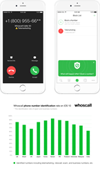 Whoscall UI and identification rate on iOS 10