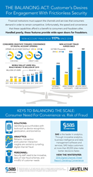 Infographic - banks must balance convenience with security