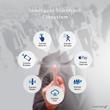 imageSurge Intelligent Storefront Technology Ecosystem