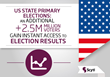 US State Primary Elections Continue to Leverage Enhanced Reporting Technology from Scytl