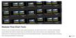 FCPX - ProFlow - Pixel Film Studios Plugin