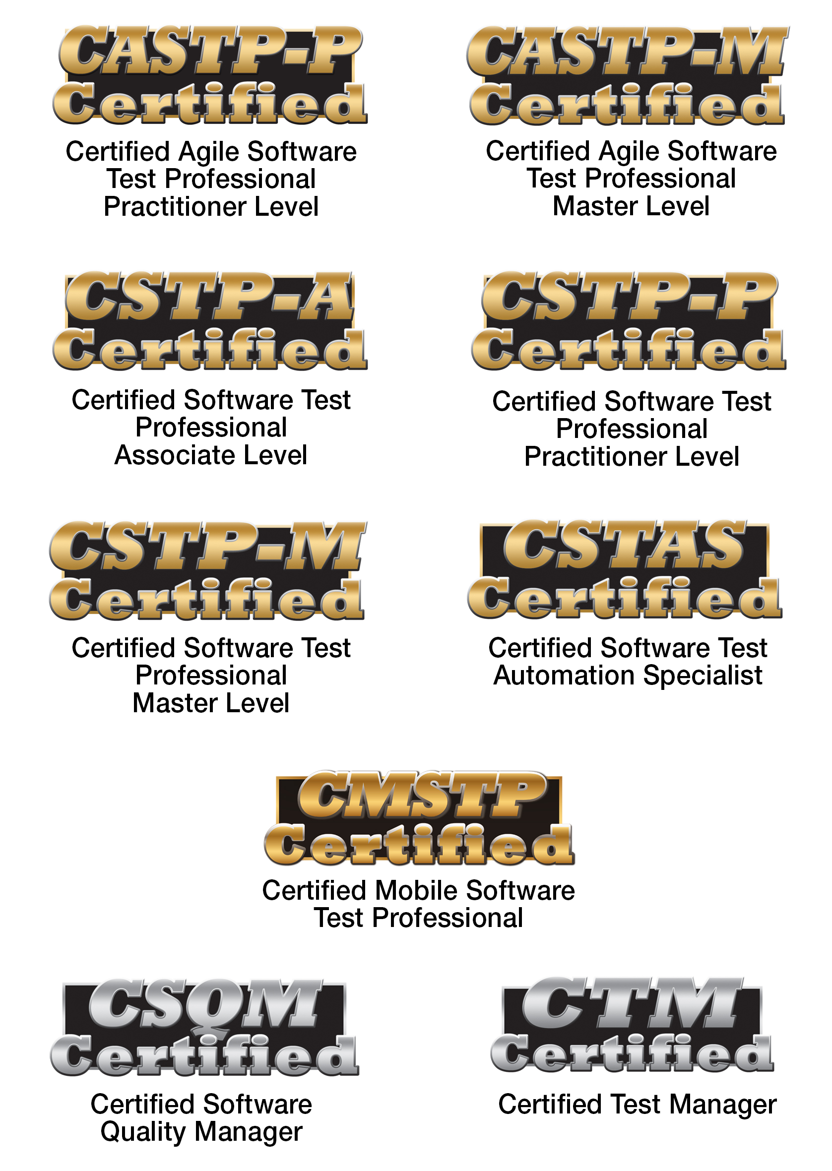 The international institute for software testing the leader of education based software testing certifications from iist 1betcityfo Choice Image