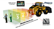 PRECO Electronics Introduces Breakthrough Object Detection Technology: PreView Sentry™