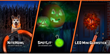 Halloween Spending Expected to Soar, Nite Ize Promotes Safety Products for Trick-or-Treaters