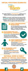 National Work and Family Month Movement Virtual Vocations Support Infographic