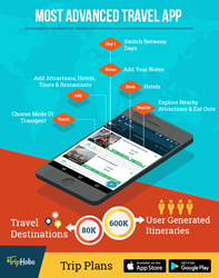 TripHobo Mobile App infographic
