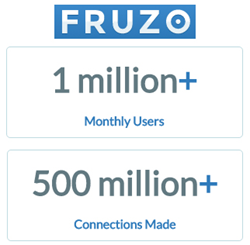 Fruzo Stats